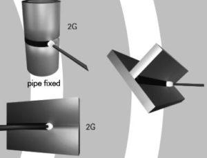 PC - horizontal position