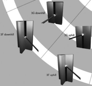 Vertical position